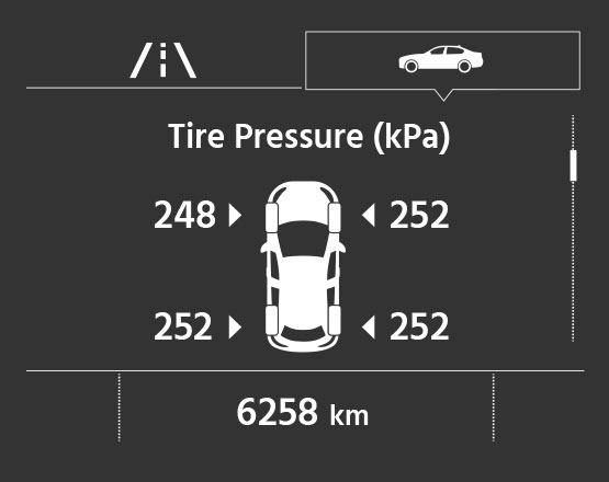 With a direct TPMS, tyre pressure values are shown separately for each single wheel.